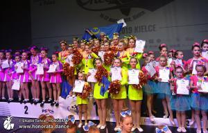 Mistrzostwa-Polski-Cheerleaders-Kielce-2019---mini-blask-9-min